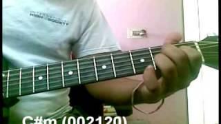 learn AYE KHUDA, BEKARAR (PAATHSHAALA) on guitar