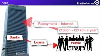 How money is created today & Monetary reform