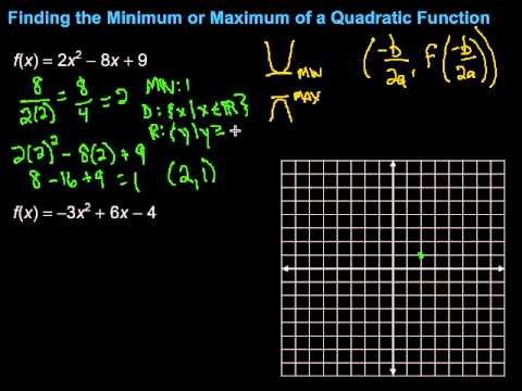 Finding The Minimum Or Maximum Of A Quadratic Function Youtube