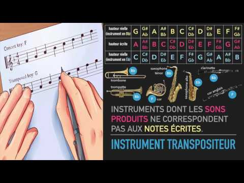 Instruments transpositeurs