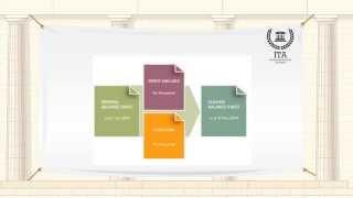 видео Основные показатели Отчета о прибылях и убытках (млн руб