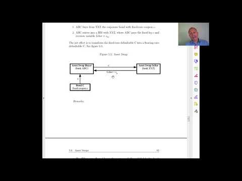 Credit Risk 13   Asset Swap   20200420