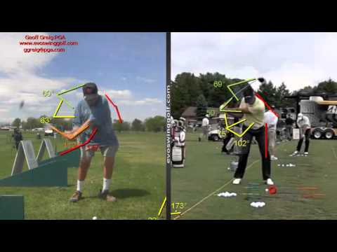 How to Accelerate your Golf Club for Maximum Power - Part Two