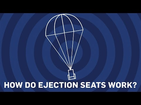 How Do Ejection Seats Work? | Brit Lab