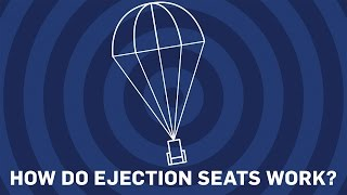 How Do Ejection Seats Work? - Brit Lab