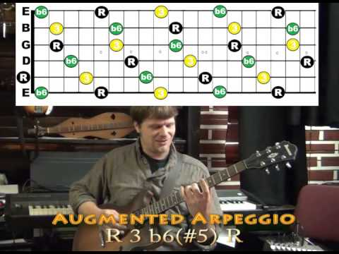Seeing Interval Shapes Across the Fretboard – Guitar Lesson – Scales/Chord Shapes
