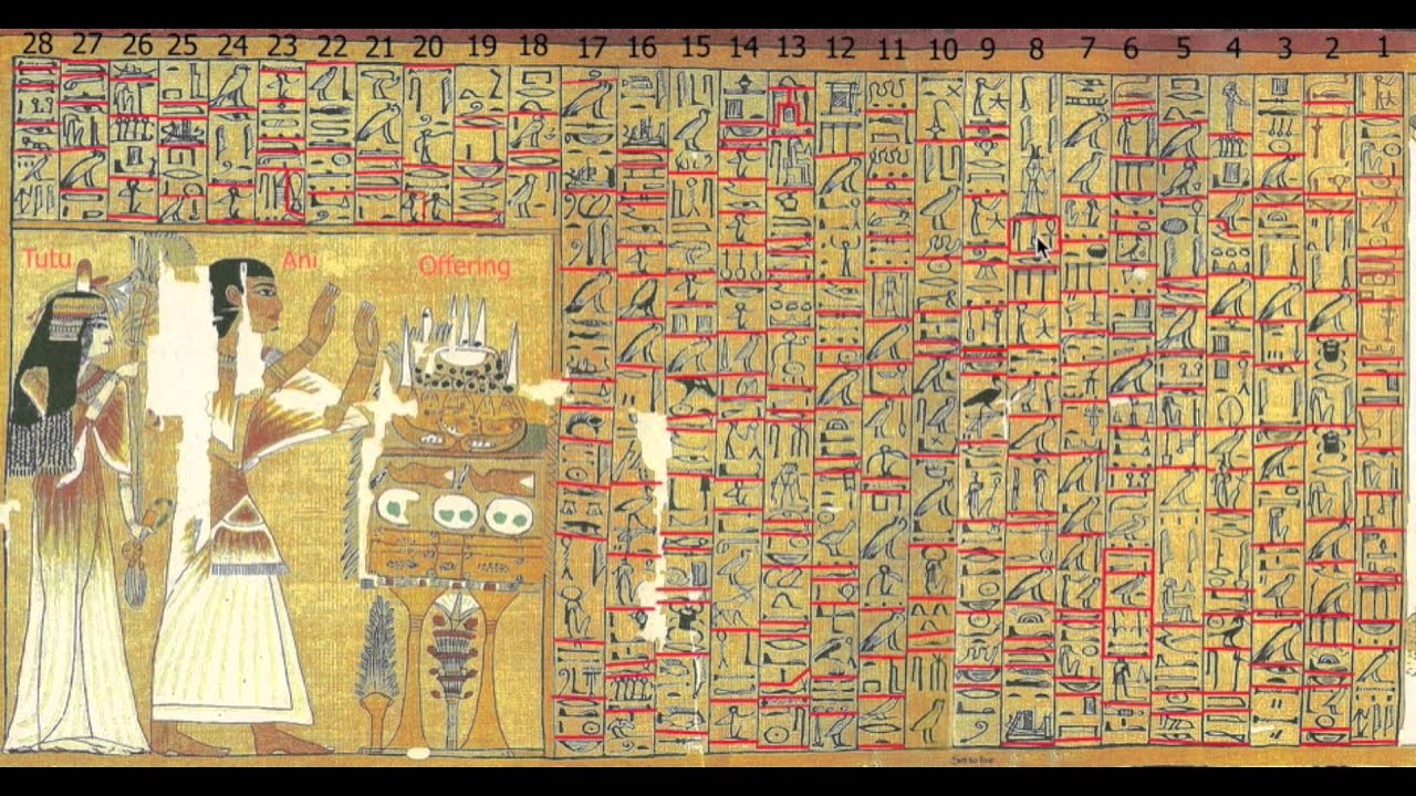 Egyptian Book Of The Dead By Ani