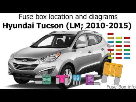 2011 sonata fuse box fuse box location and diagrams hyundai tucson  lm  2010 2015  fuse box location and diagrams hyundai