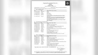 Nagaland HSLC/XI/NBSE Routine 2019