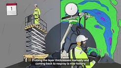 Normet Technologies for Sprayed Concrete Animation
