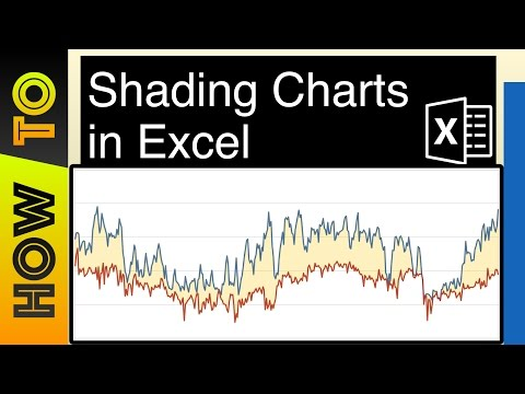 How To | Shade A Chart In Excel