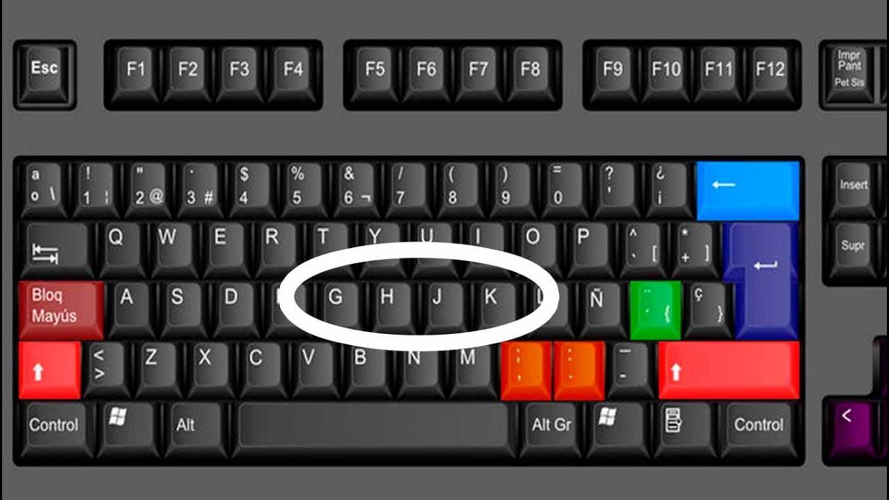 Los atajos de teclado m s tiles de la computadora 15 for Imagenes de techados