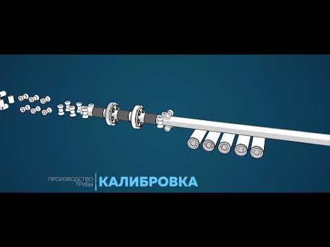 Профиль-Сталь - производство стальных труб