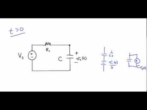 s: Laplace Transform ysis Example #1 - YouTube on atv turn signal wiring diagram, 12 volt turn signal wiring diagram, tractor turn signal wiring diagram, motorcycle turn signal wiring diagram, universal turn signal wiring diagram, led turn signal wiring diagram,