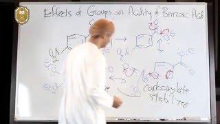 Effects of Groups on Acidity of Benzoic Acid III