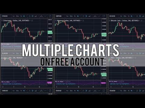 Multiple TradingView Charts on Free Account – Investment Tips