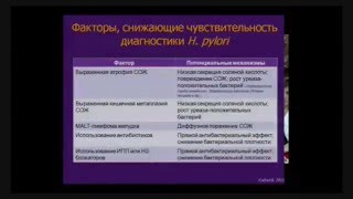 видео Хеликобактер пилори: лечение и диагностика