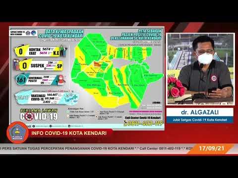 Info Covid-19 Kota Kendari, Jumat, 17 September  2021.