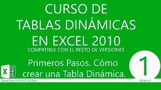 Tablas Dinámicas en Excel 2010: Cómo crear una Tabla Dinámica. Primeros Pasos.