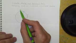 Fysik 2 Cirkulär rörelse med konstant fart