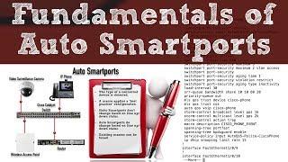 Fundamentals of Auto Smartports