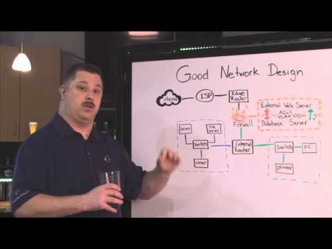 Beer:30 - Network Architecture Review