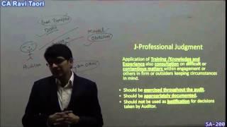 Standards of Auditing (SA 200) by CA Ravi Taori