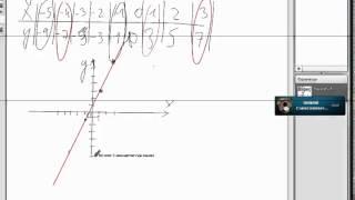 Функция, обратная пропорциональность
