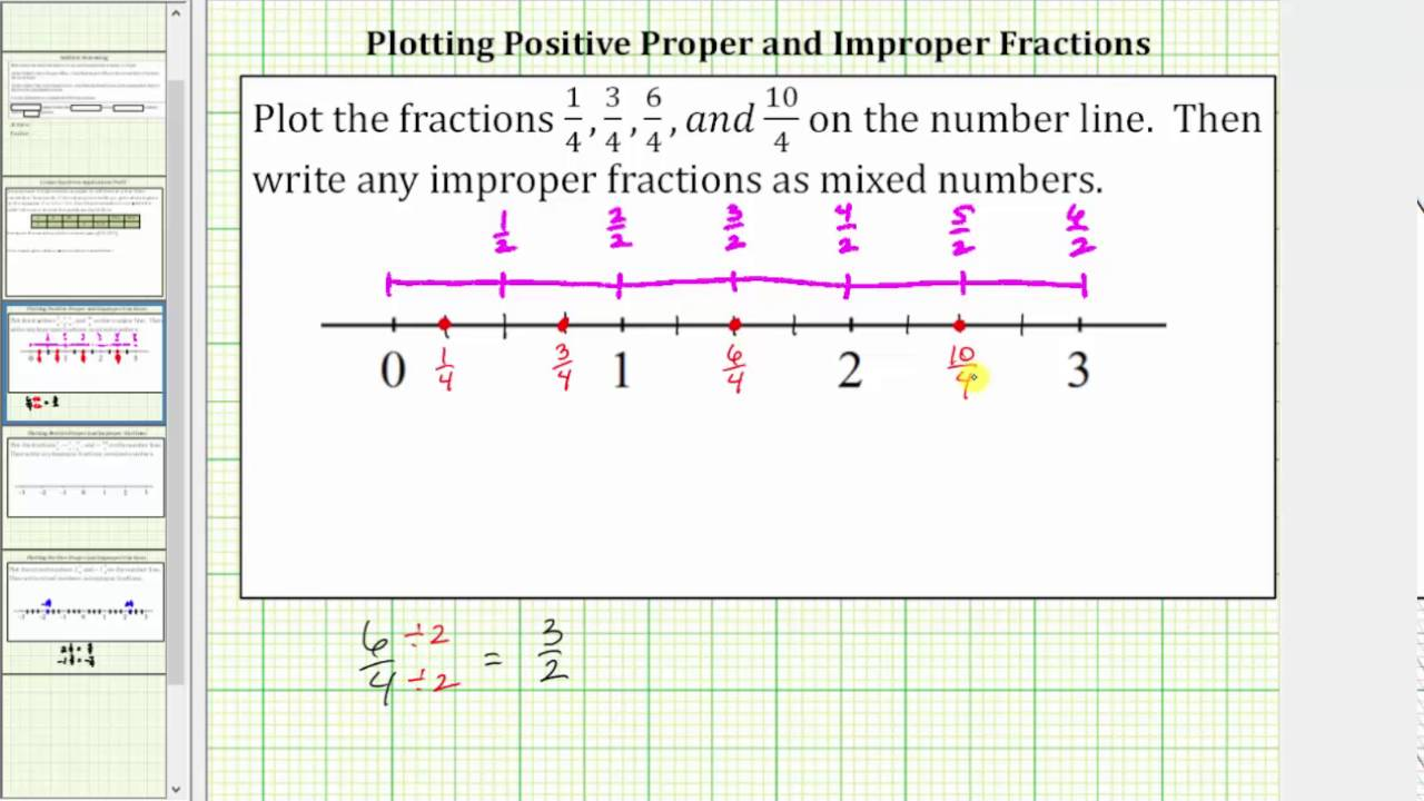 worksheet Fraction Number Line plot positive proper and improper fractions on the number line line