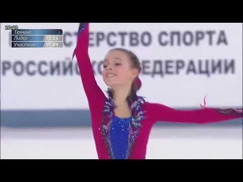 Анна Щербакова Чемпионат