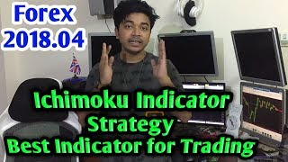 Ichimoku Indicator Strategies for forex Trading. Ichimoku Kinko Hyo By Asir Intesir
