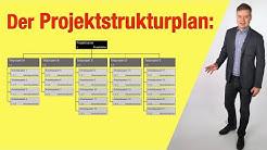 Der Projektstrukturplan | Alle Grundlagen einfach erklärt!
