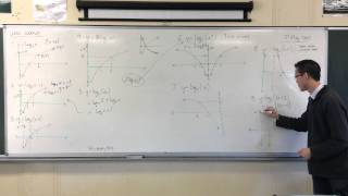 Graphing Logarithmic Functions (4 of 4: Reflections)