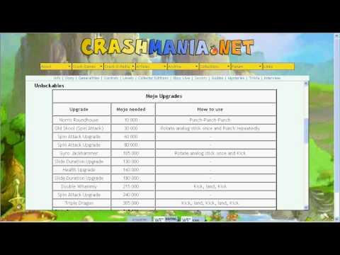 Crash of the Titans cheats