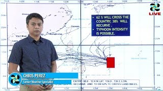 Public Weather Forecast Issued at 4:00 AM December 19, 2017