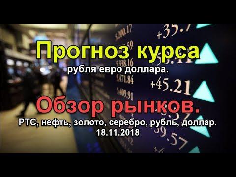 Обзор рынков. Прогноз курса рубля евро доллара. РТС, нефть, золото, серебро, рубль, доллар.