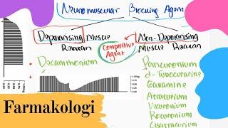 Kuliah 5.3 Psikofarmakologi Dasar Kelas B (dr. Debree).