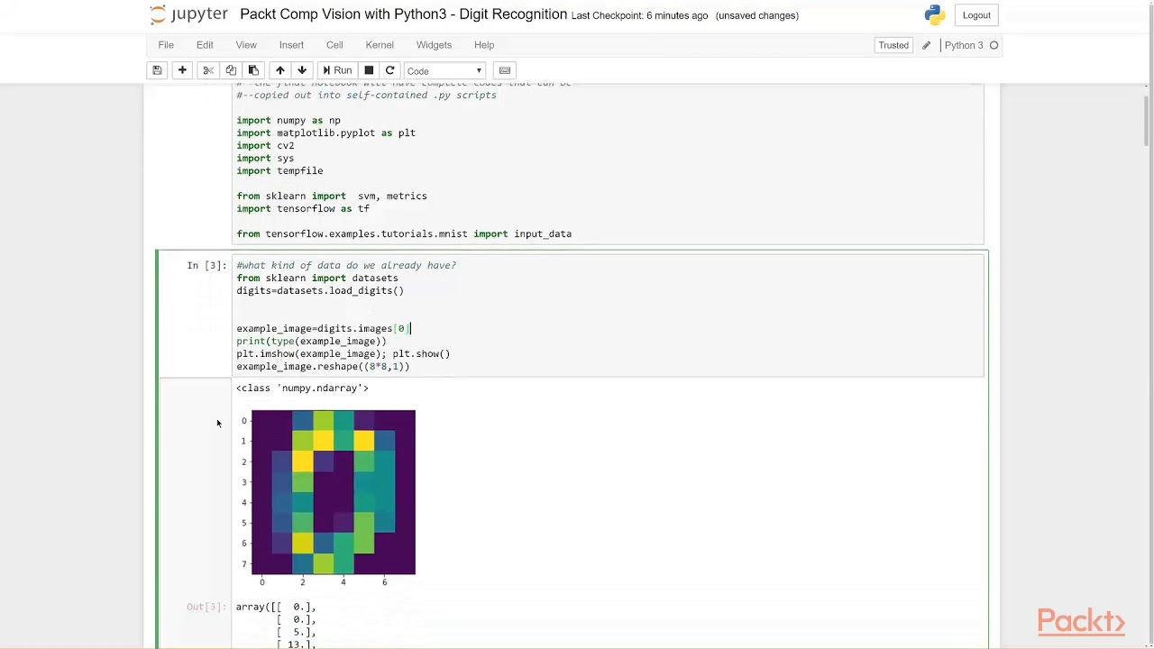 Computer Vision Projects with Python 3: Acquiring and Processing MNIST  Digit Data | packtpub com