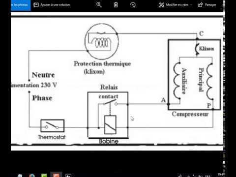 fonctionnement du circuit frigorifique youtube. Black Bedroom Furniture Sets. Home Design Ideas