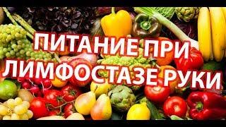 Питание при постмастэктомическом отеке - Иван Макаров