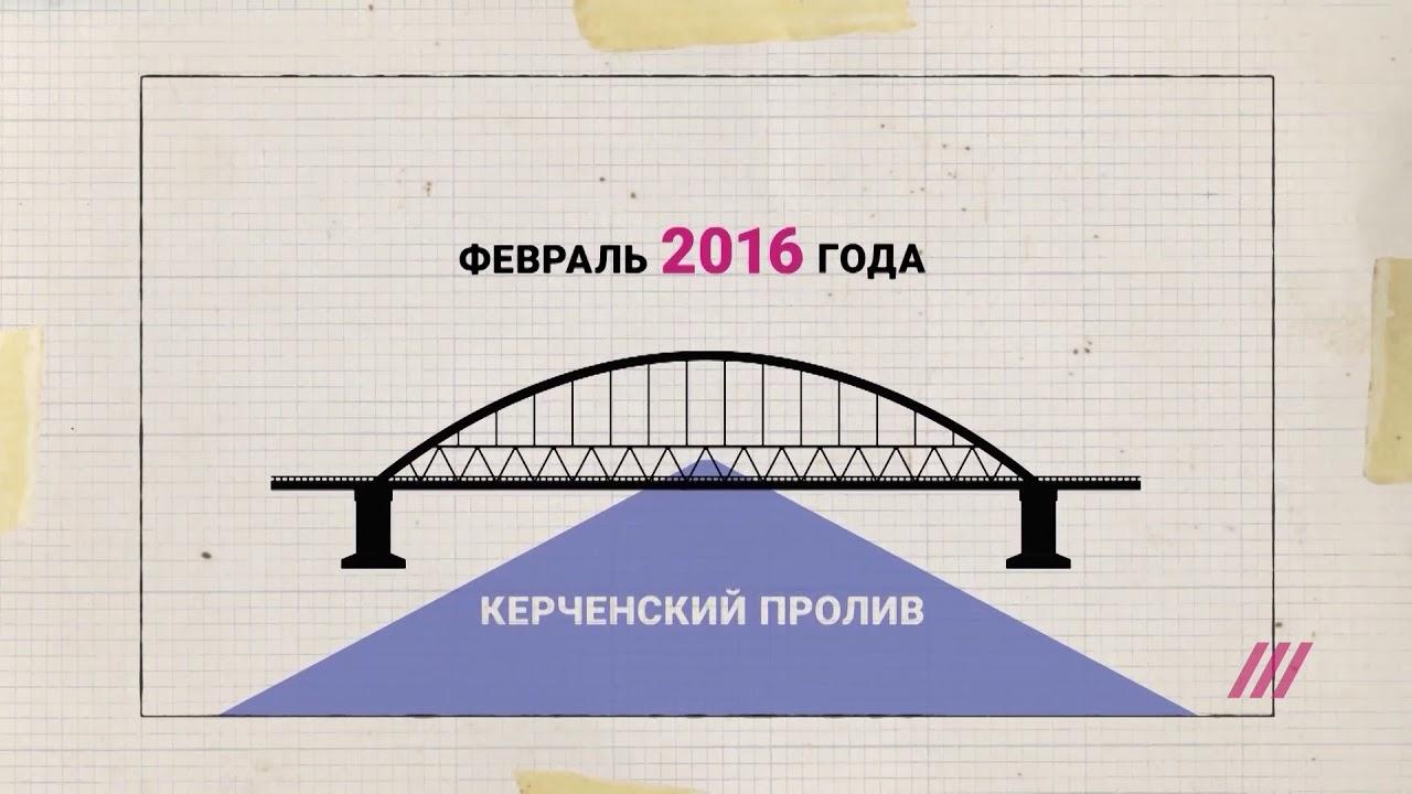 Сколько стоит Крымский мост и при чем тут кот