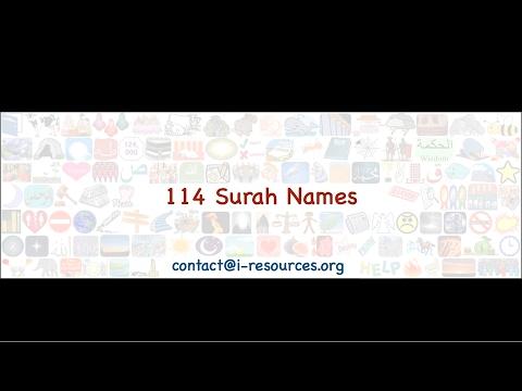 114 Surah Names