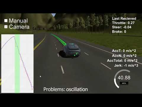Udacity - Self-Driving Car Engineer Nanodegree - Final Project - PID Test