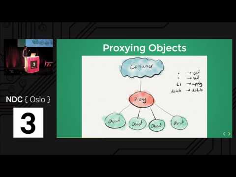 JavaScript Metaprogramming - ES6 Proxy Use and Abuse - Eirik Langholm Vullum