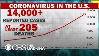 All of California ordered to shelter in place over coronavirus