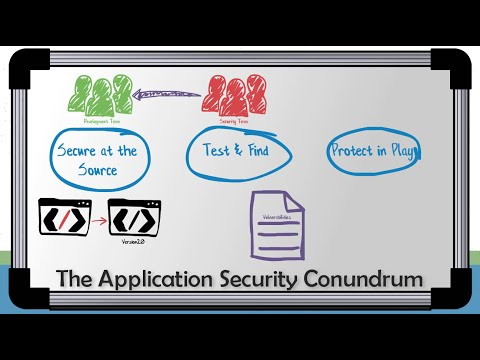 Application Security Conundrum