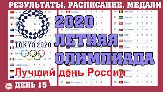 Олимпиада 2020 Итоги 15 дня Как выглядит медальный зачет перед последним днём Расписание