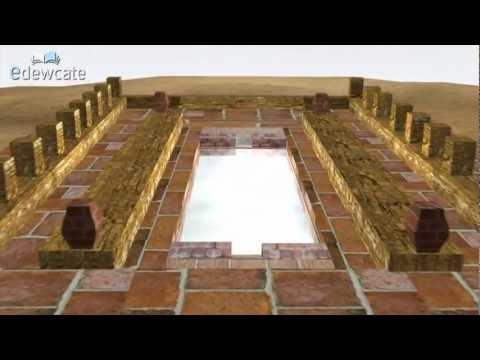 Harappan Civilization - Indus Valley Civilization