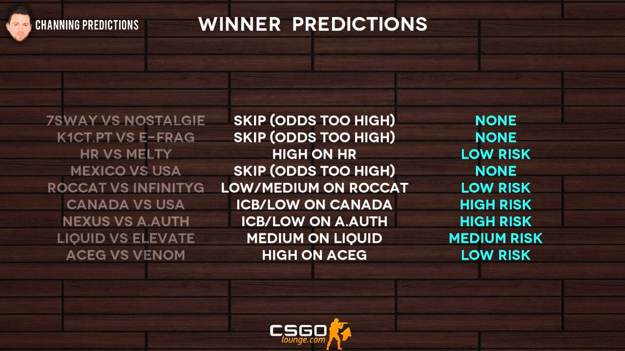Csgo betting predictions spreadsheet week 9