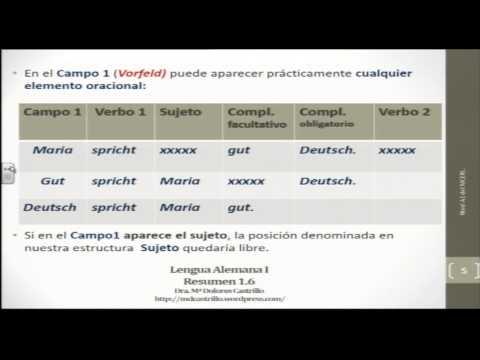 alemán-para-hispanohablantes:-la-estructura-oracional